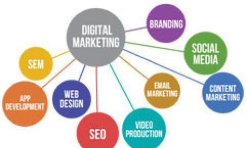 SEO-Digital-Marketing