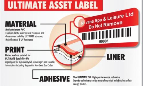 asset-labels